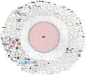 The Global Connections of Bilderberg. bussinessinsider.com